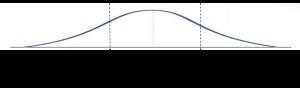Segment Ranges Curve 1